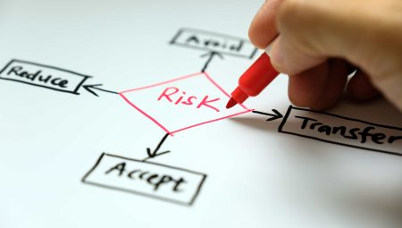 How can your firm manage risk and compliance in an increasingly digital world?